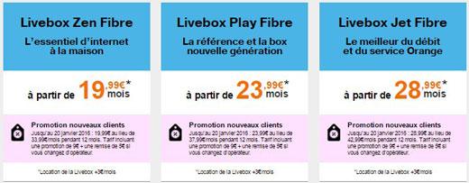 Offres fibre: quelles sont les abonnements disponibles?